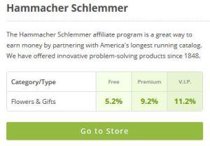 HammacherSchlemmer_CashBack